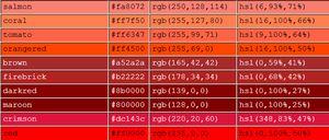 Ausschnitt aus der HTML5-Farbnamentabelle